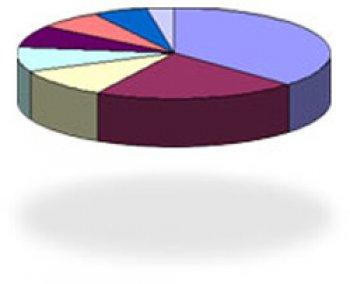 Anketimize Katılın